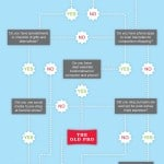 Black Friday Shopper_Decision Tree
